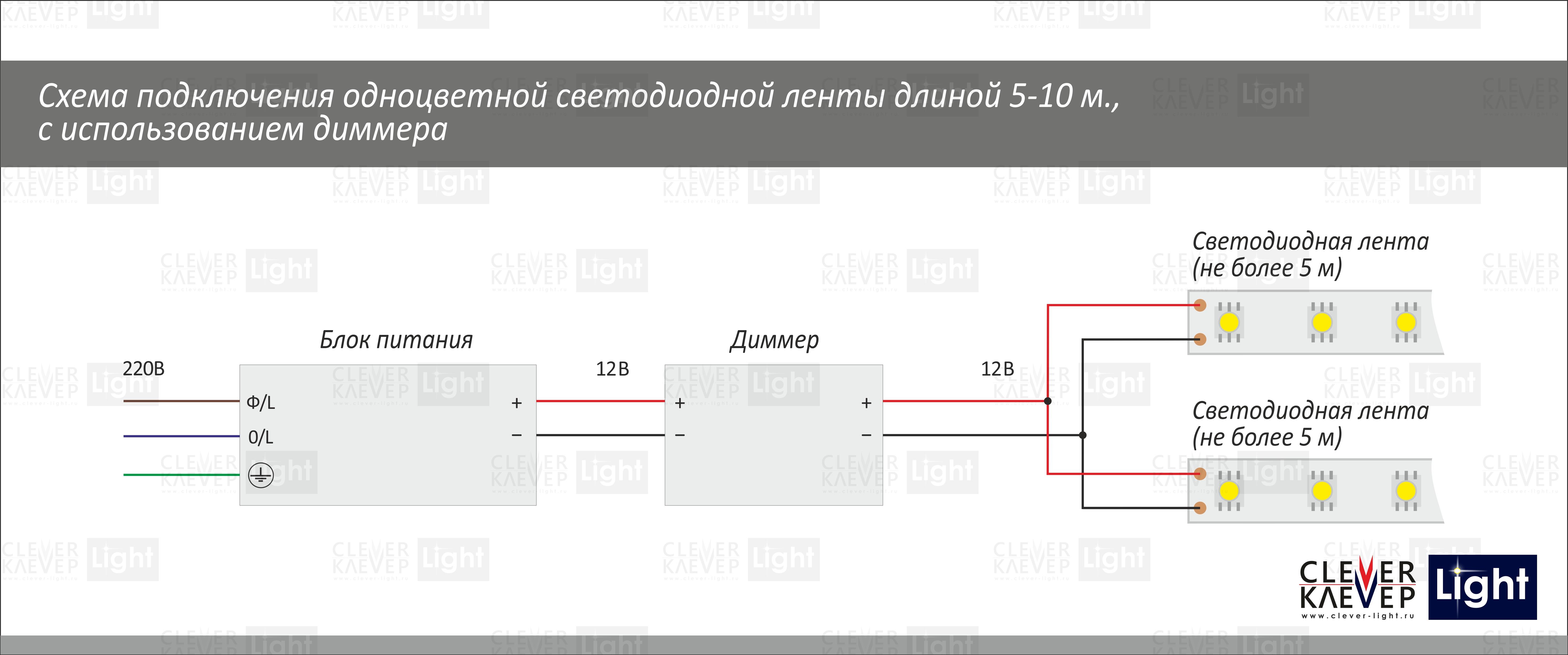 Диммер для светодиодной ленты 12 Вольт: виды, подключение 17