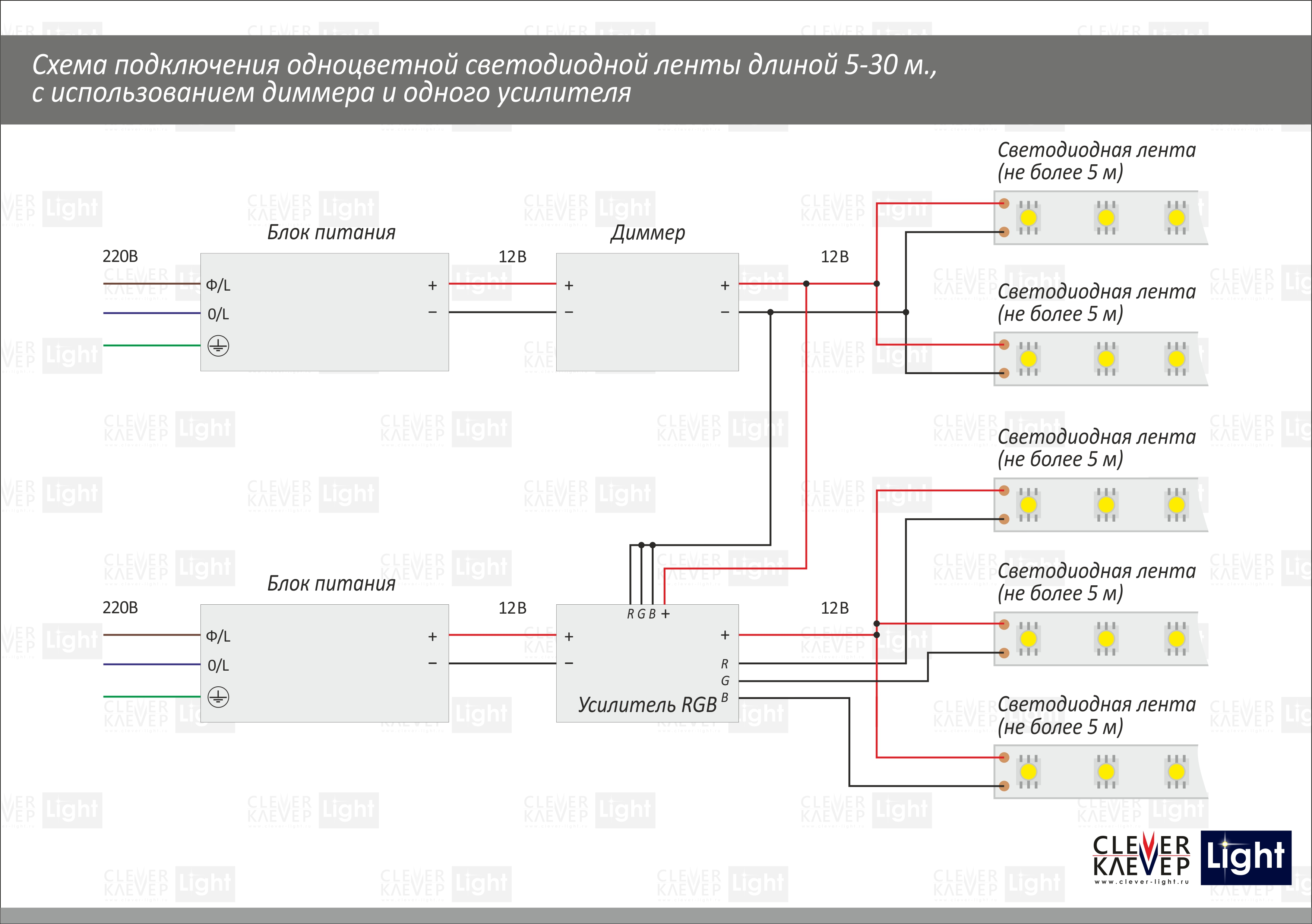 Диммер для светодиодной ленты 12 Вольт: виды, подключение 5