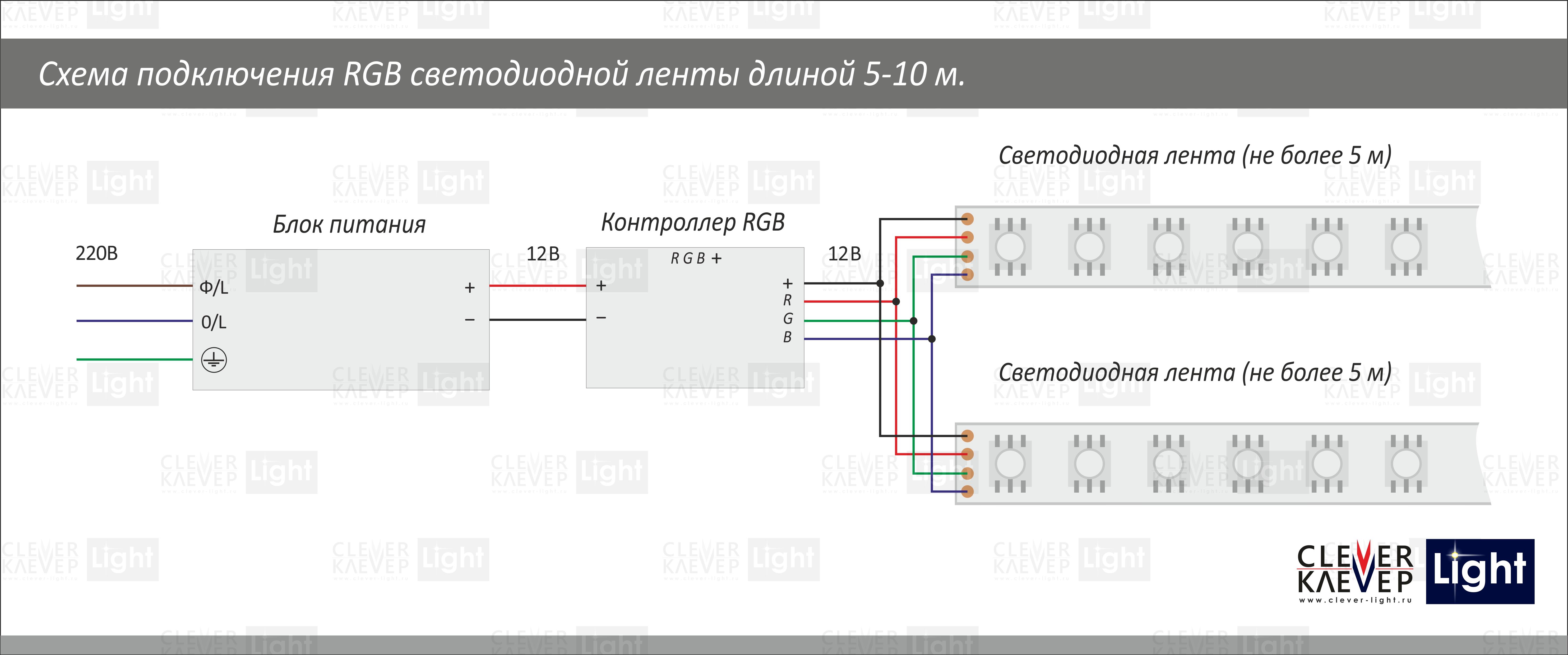 Схема контроллер для светодиодной ленты своими руками схема